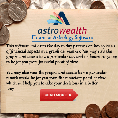 Astrowealth Financial Graph